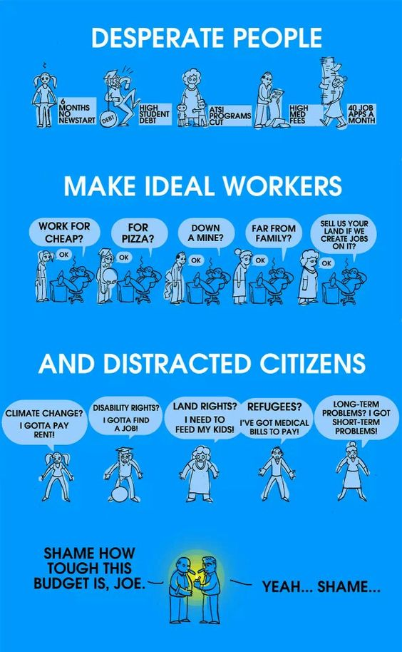 Desperate people make ideal workers and distracted citizens.